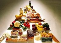 În cât timp se digeră ceea ce mâncăm